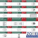 Elektroden und Formeinsaetze